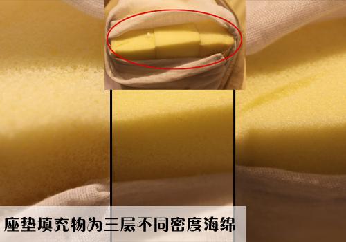 耐特利尔沙发 内部结构图