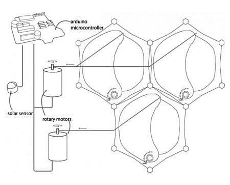 工程图 简笔画 平面图 手绘 线稿 450_363