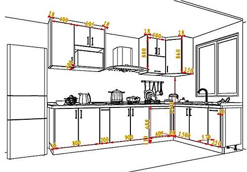 《尚品宅配新居网:做真正的定制家具》