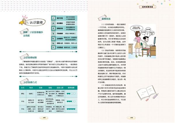 北京老房装修步骤流程顺序攻略详解