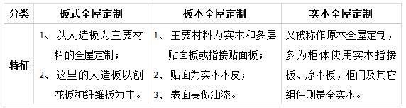 北美枫情木家居总裁周清华:全屋定制这点事(之四)