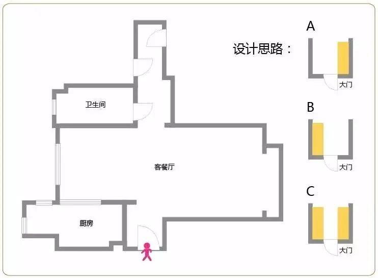 走廊型玄关柜设计